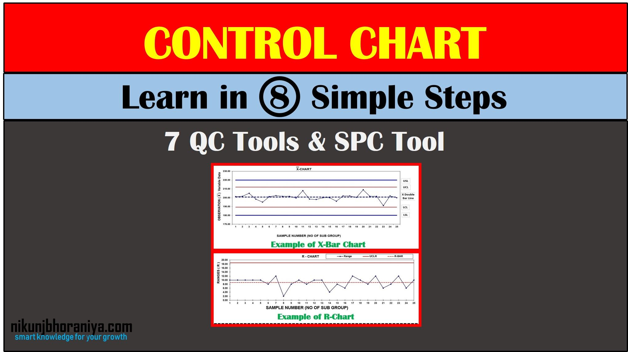 Control Chart In 7 Qc Tools