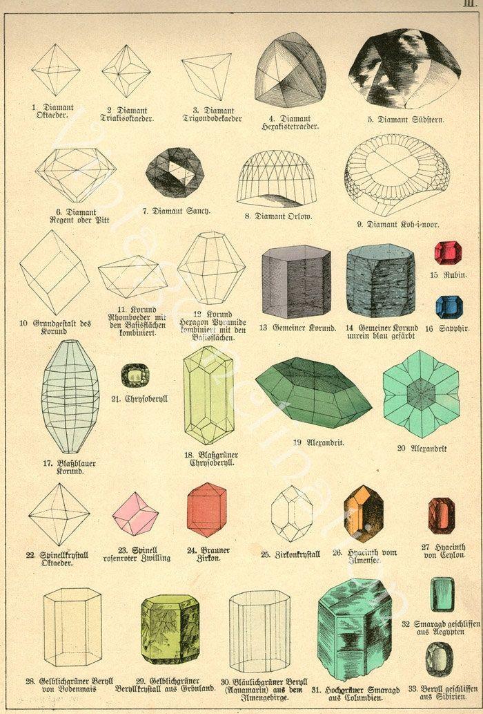 Antique Vintage 1880 LARGE Chromolithograph PRECIOUS STONES And Mineral Art 1800s German Color
