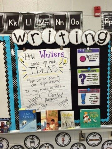 great tips for launching writing workshop ... routines and flow of mini lessons, expectations etc. {Queen of the First Grade Jungle}