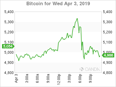 buy bitcoin stock