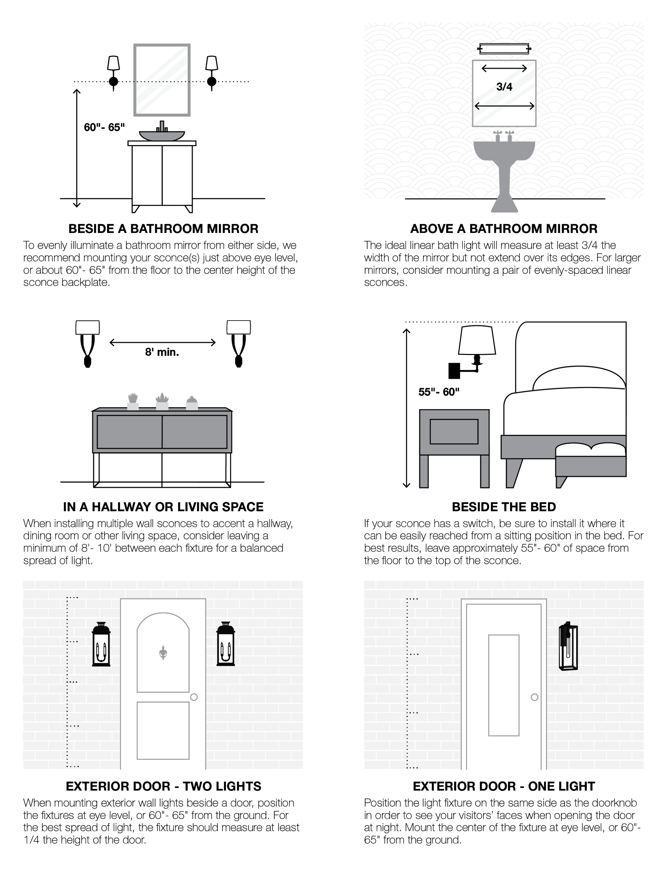 Having A Hard Time With Landscaping Keep Reading Bathroom Sconces Bathroom Light Fixtures