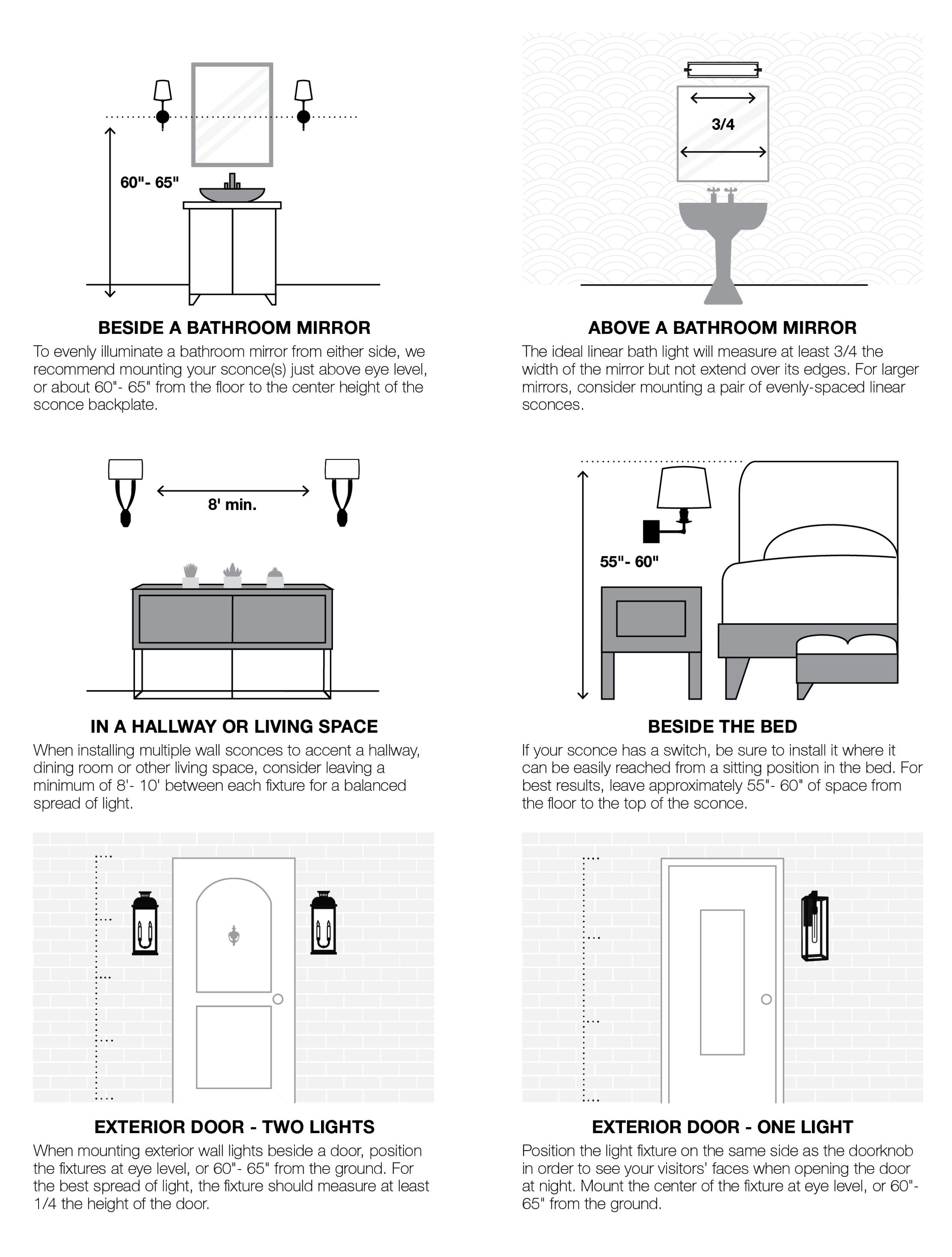 Landscape Gardening East Lothian inside Low Voltage Landscape ... on bathroom wiring code, bathroom cabinets diagram, bathroom light wiring, gfci diagram, cctv diagram, bathroom switch diagram, bathroom plumbing diagram, bathroom valves, bathroom outlet diagram, bathroom exhaust diagram, bathroom heater diagram, bathroom dimensions, electrical diagram, bathroom framing diagram, bathroom lighting, bathroom drain pipe diagram, bathroom piping diagram,