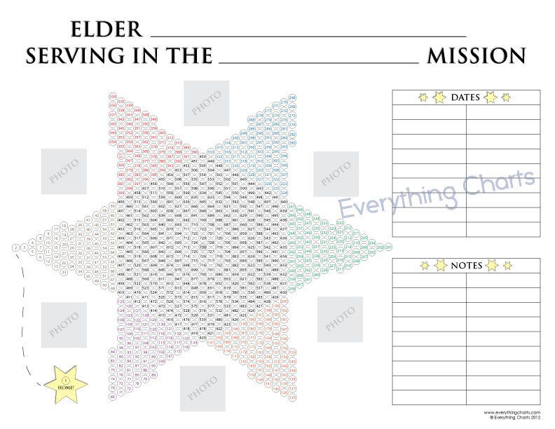 Missionary Countdown Chart For Elders Pdf File Printable Etsy Missionary Countdown Missionary Lds Missionary Farewell