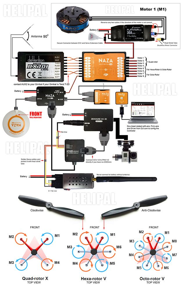 wiring diagram for naza quadcopter circuit connection diagram u2022 rh scooplocal co