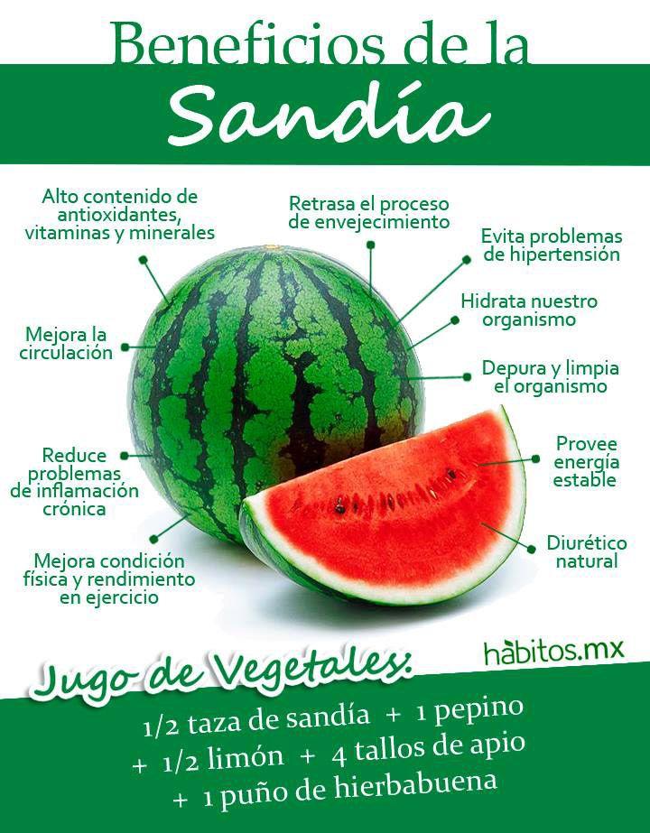 Resultado de imagen para infografias beneficios verduras
