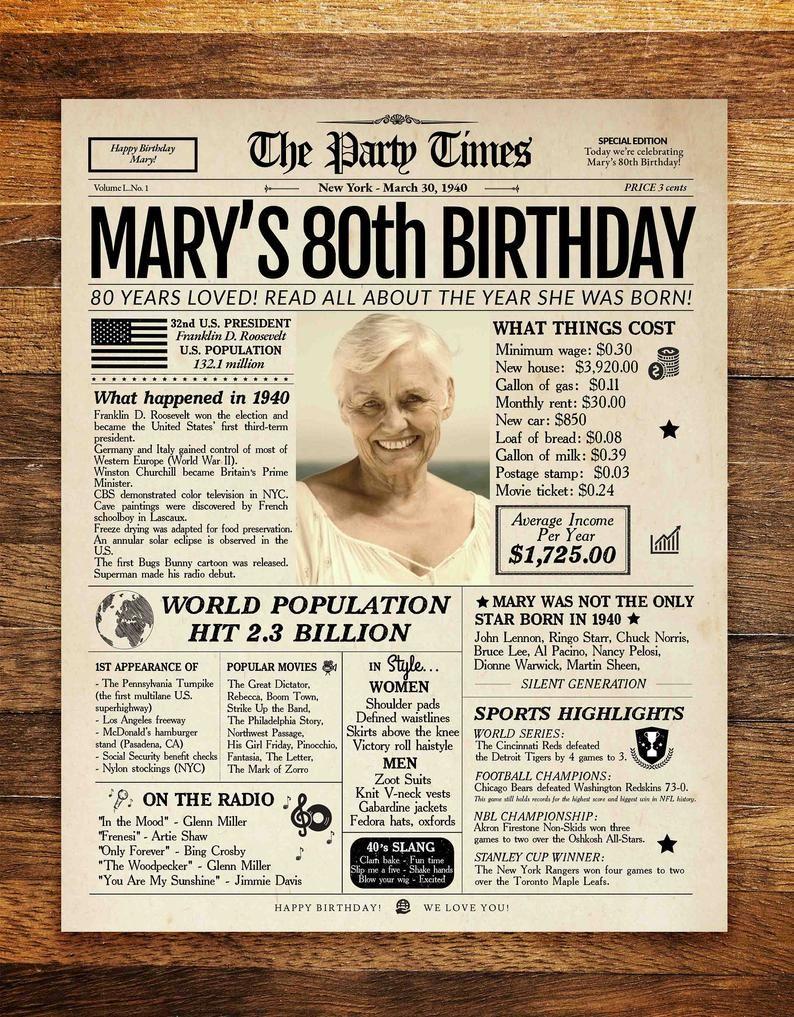 80th birthday newspaper poster sign printable 80th