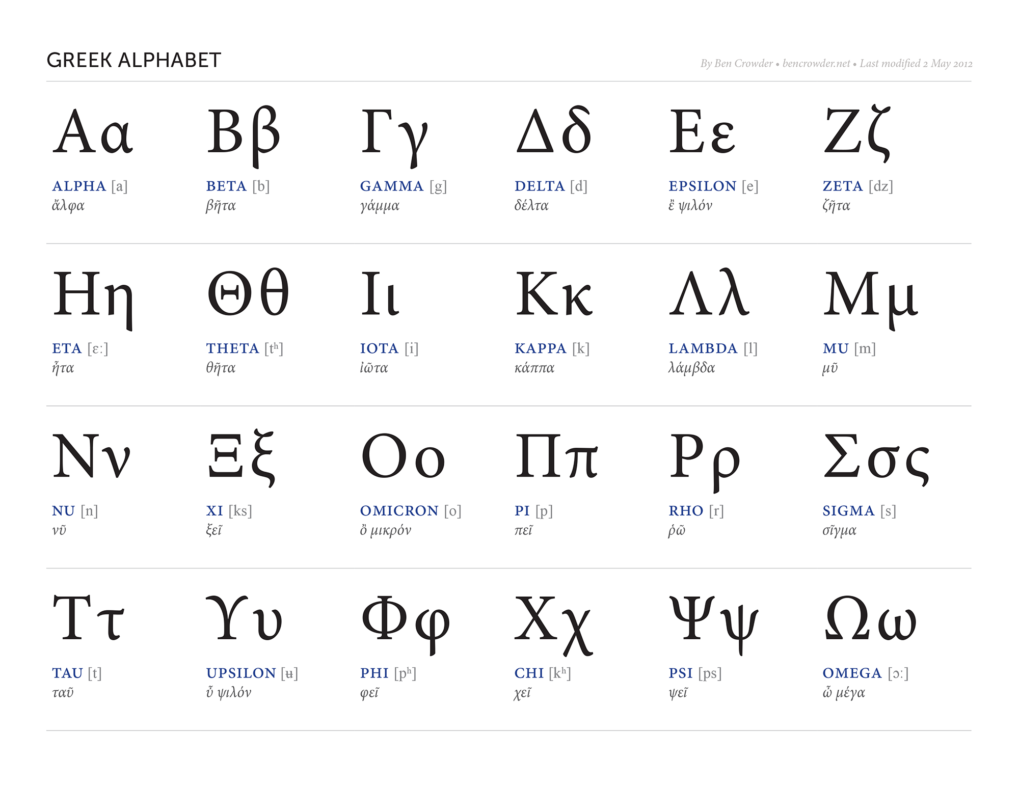 greek alphabet — ben crowder | mythology | pinterest | greek