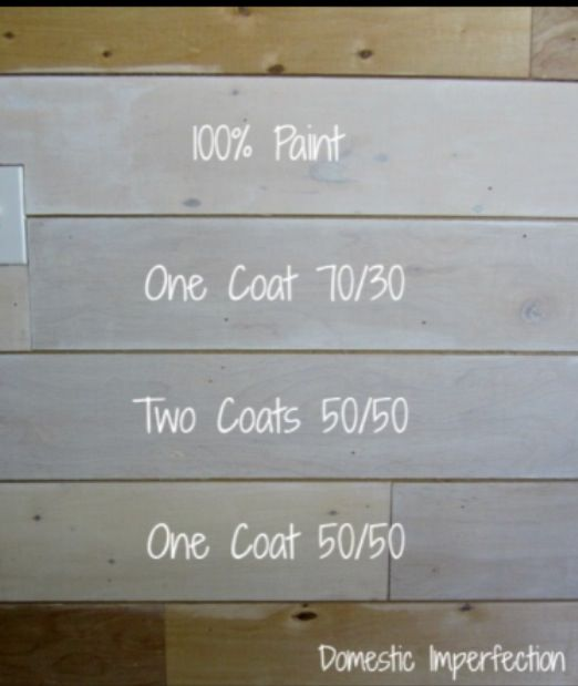 Painted Knotty Pine Cabinets: Painted Plank Walls, Finally