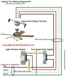 Diagrama De Cableado Del Ventilador De Techo 1 Diagrama De