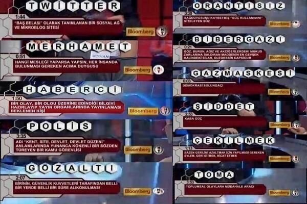 Bloomberg Kelime Oyunu Soruları Twitter'ı Salladı - Bloomberg HT