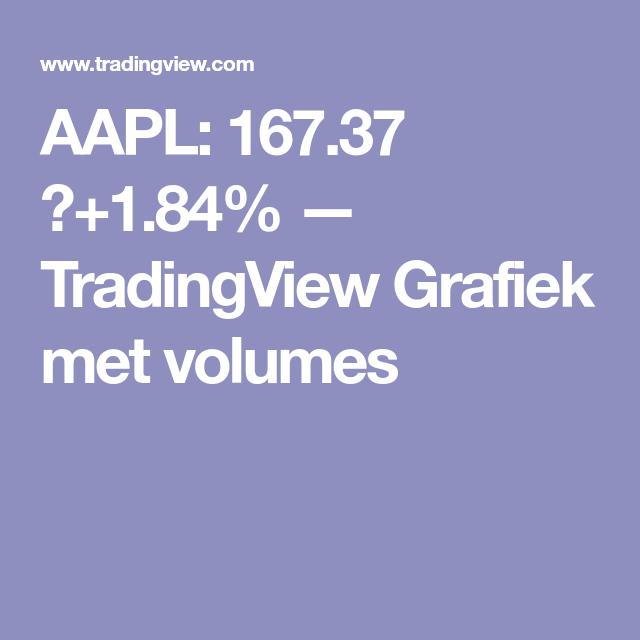 Aapl 167 37 1 84 Tradingview Grafiek Met Volumes Grafiek