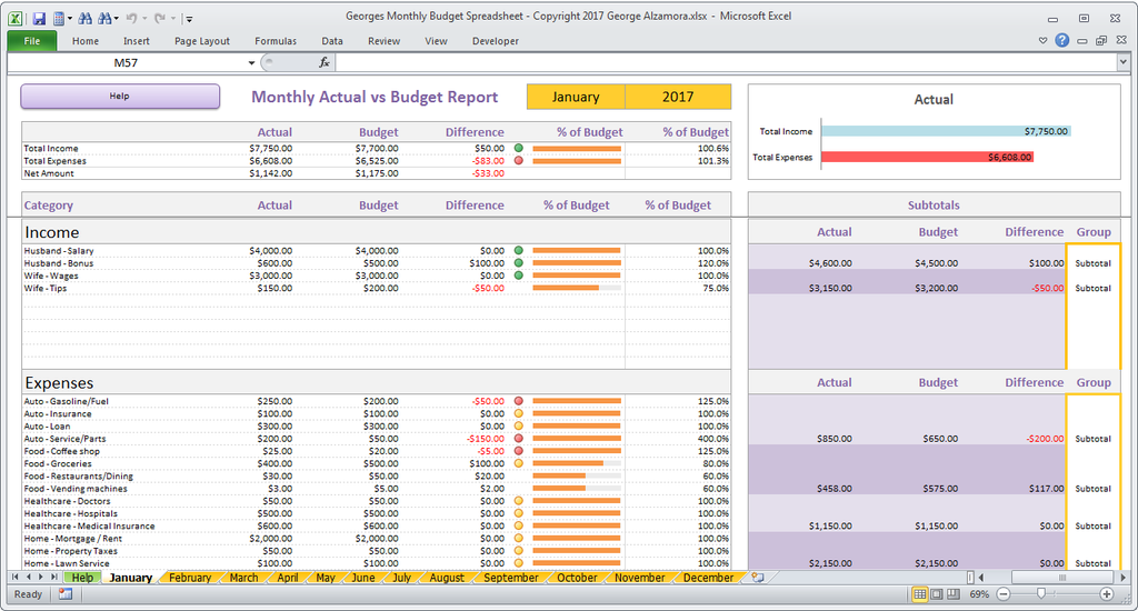 georges monthly budget spreadsheet v4 0 monthly budget spreadsheet