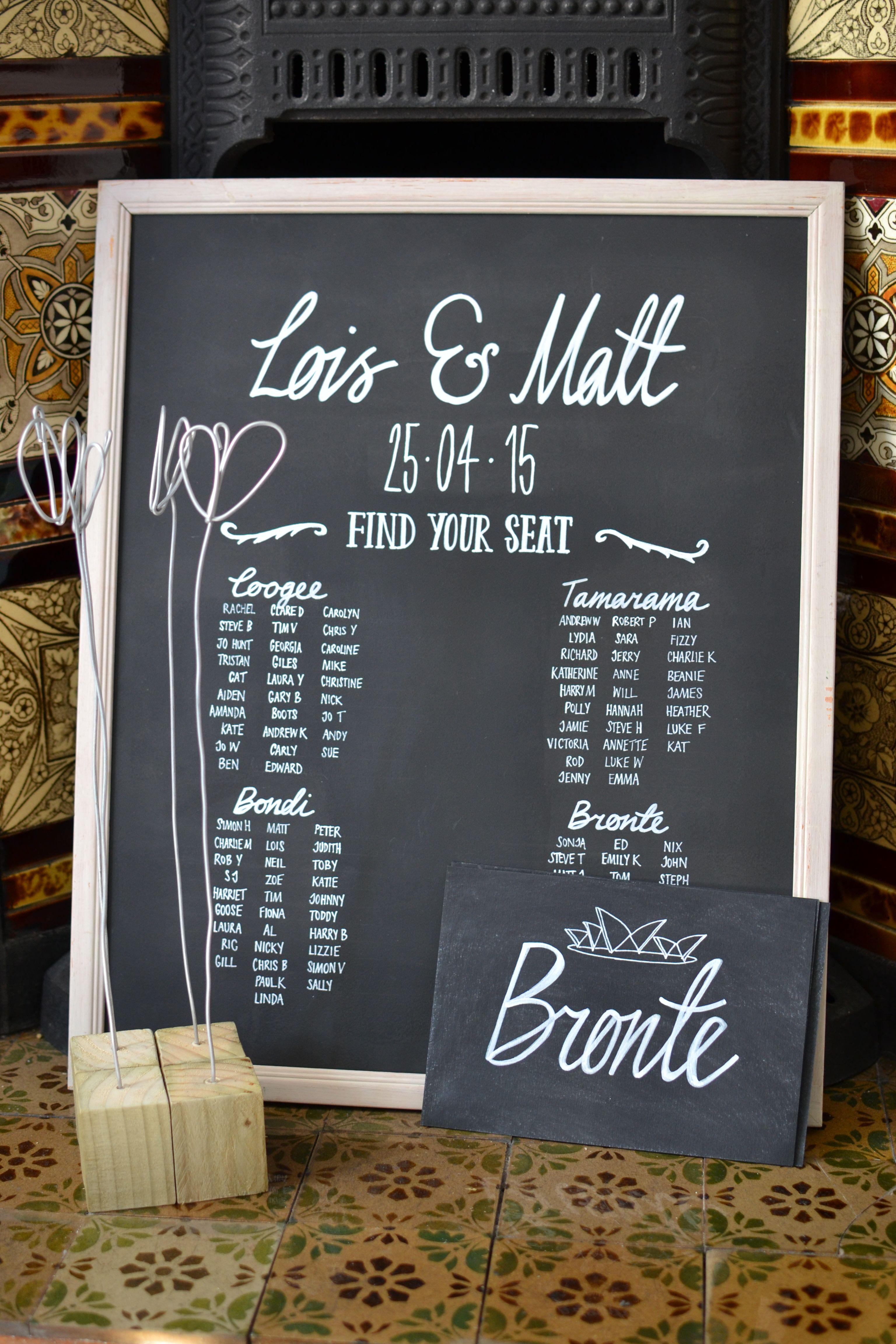 Wedding Chalkboard Table Plan And Table Signs: Lois U0026 Matt   April 2015