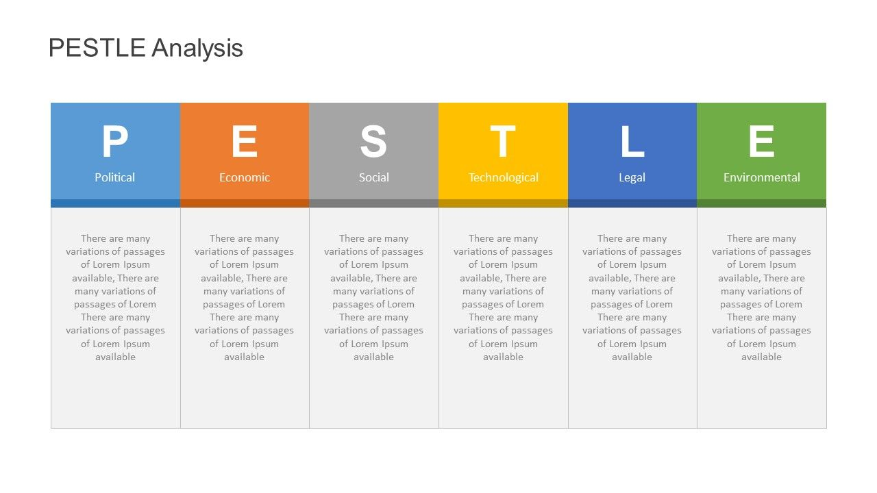 PEST / PESTEL / PESTLE Analysis | PresentationLoad | Strategy ...