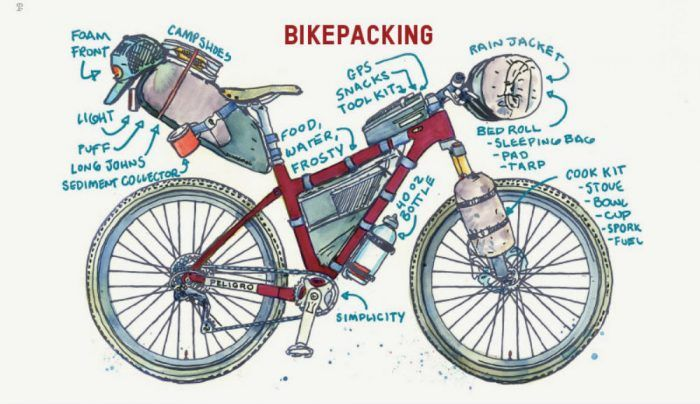 Bikepacking Made Easy An Illustrated How To Andare In