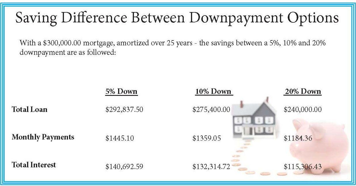 Mortgage calculators innovative mortgage solutions