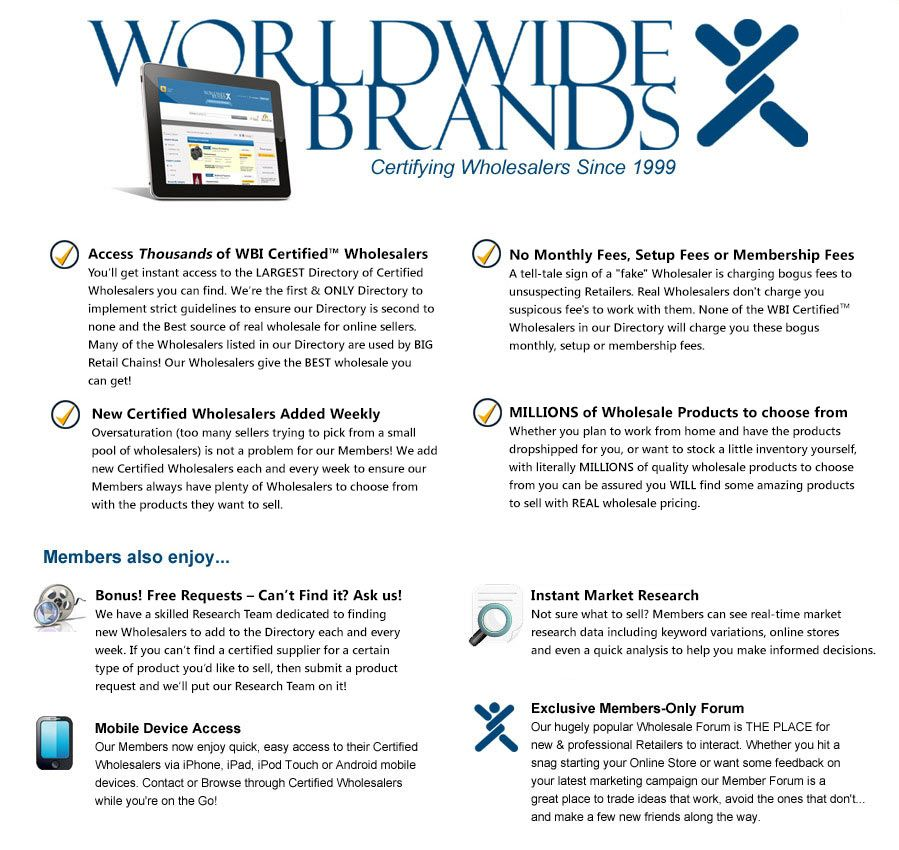Order Now Worldwide Brands Official Directory of 100