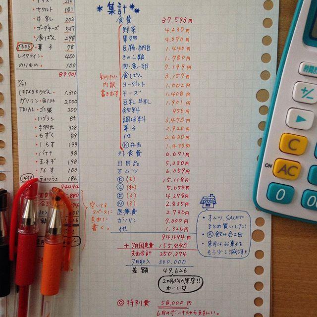 「づんの家計簿」で楽しく家計管理