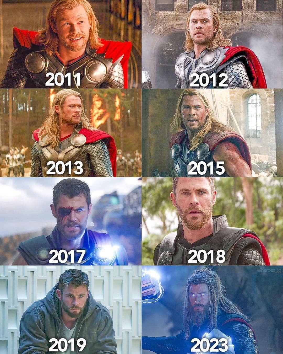 Sence Thor Hangi Senede Daha Yakisikli Thor Odin Marvel Marvel Characters Art Avengers Funny Marvel Characters