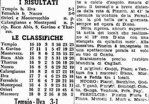 SCRIVOQUANDOVOGLIO: CALCIO:PRIMA DIVISIONE SARDA (//1948)