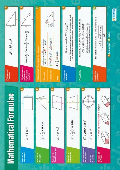 Mathematical Formulae Poster   SAT, ACT, GRE, and more   Pinterest ...