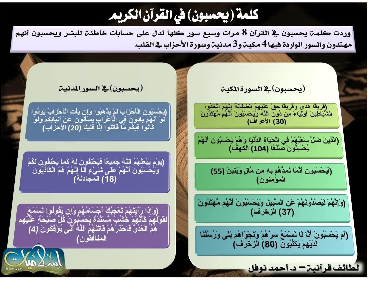 كلمة يحسبون في القران Quran Islam Beliefs Quran With English Translation