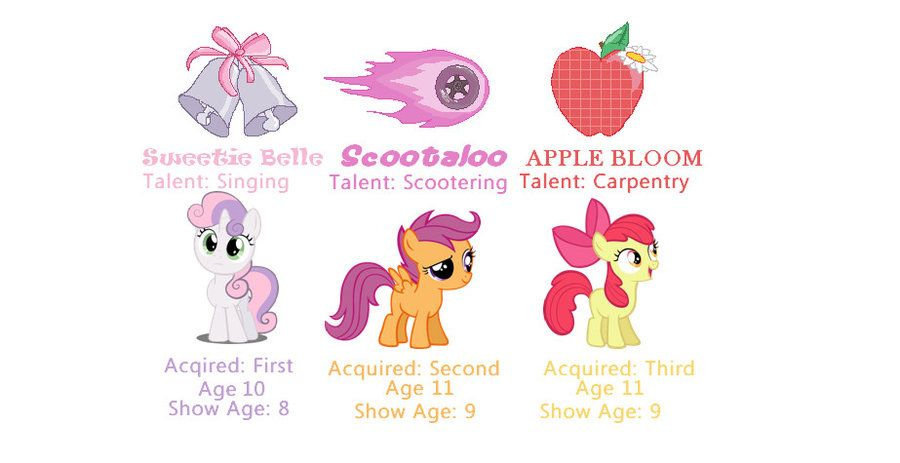 My little pony cutie marks and names
