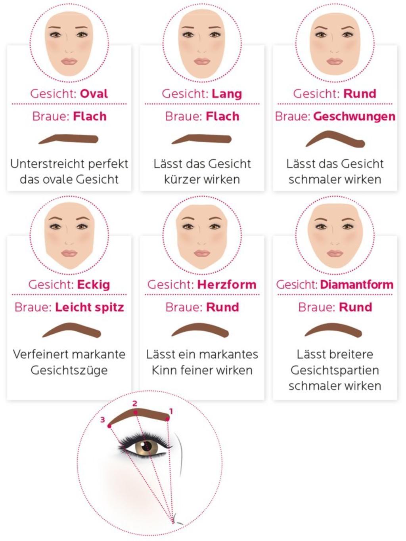 Photo of Augenbrauen formen: Tipps für die perfekte Brauenform