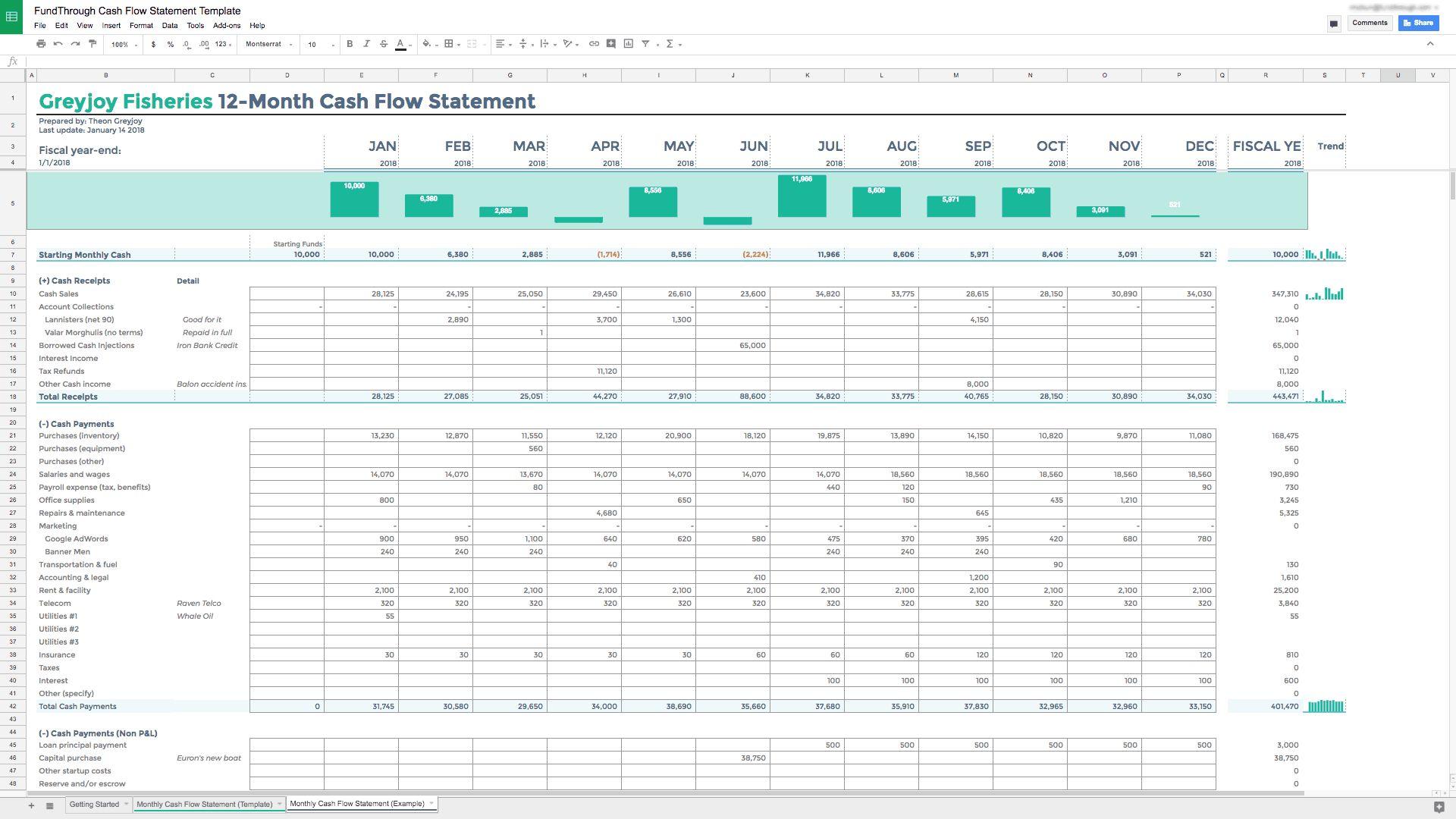 Cash Flow Chart Template Best Of Cash Flow Statement Templates Cash Flow Statement Statement Template Flow Chart Template