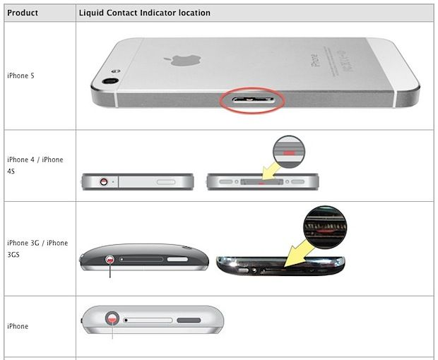 iPhone water damage sensor locations Helpful Pinterest - project closeout
