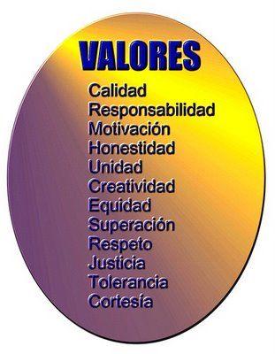Imagen de http://valoresytecnologia.blogspot.es/img/valores.jpg.