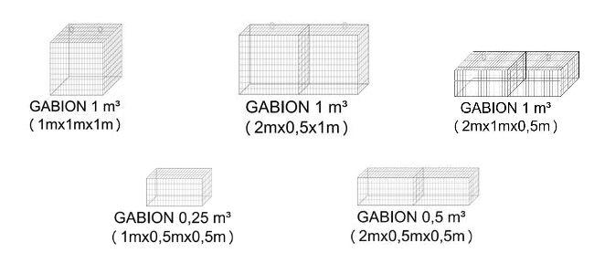 gabion technologies - Поиск в Google