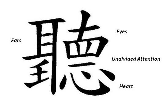 Chinese Symbol For Listening Understood The Best Way To