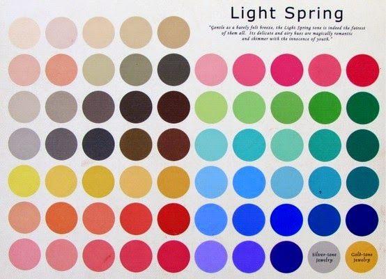 Three Drops of Sunshine: Bright Spring vs. Light Spring: An In Depth Compar...