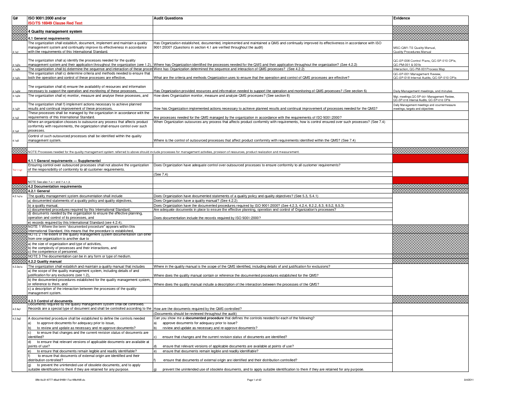 Internal Quality Management System Audit Checklist Iso For Bangle Version