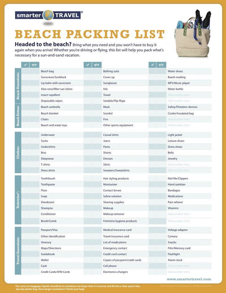 Vacation Packing List - North Myrtle Beach Travel Blog | Blog