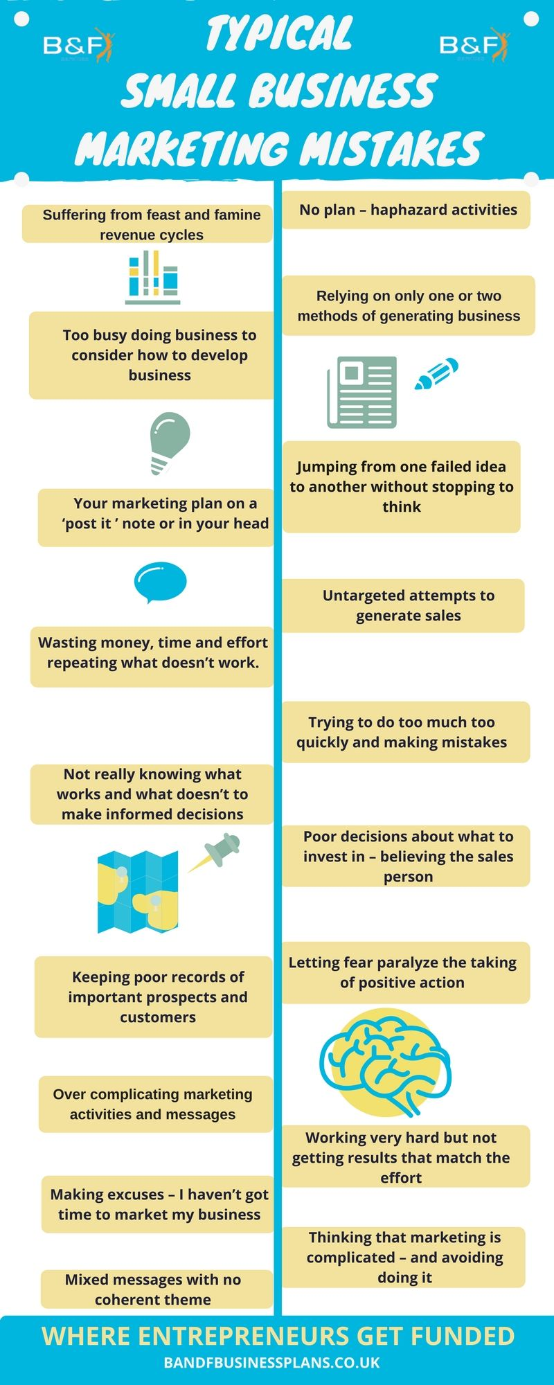 Pin by B&F Services on How to begin your entrepreneurial