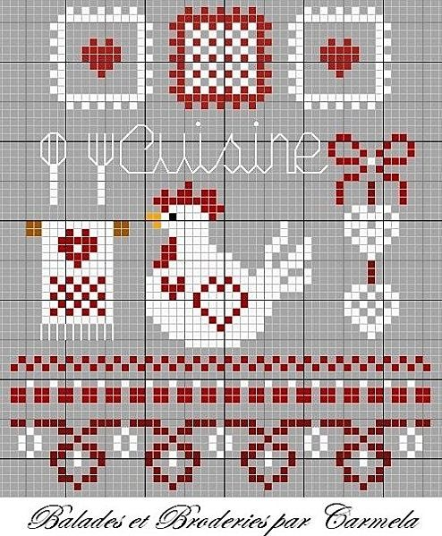 Une poule en cross stitch animals - Cuisine et croix roussien ...