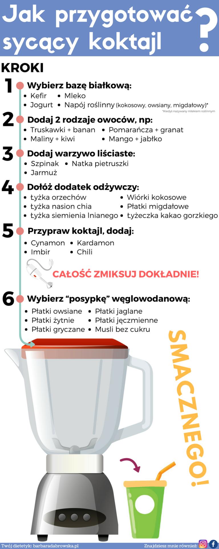 Infografika: jak przygotować zdrowy koktajl? Krok pokroku. Infografika przygotowana przezdietetyka Barbarę Dąbrowską.