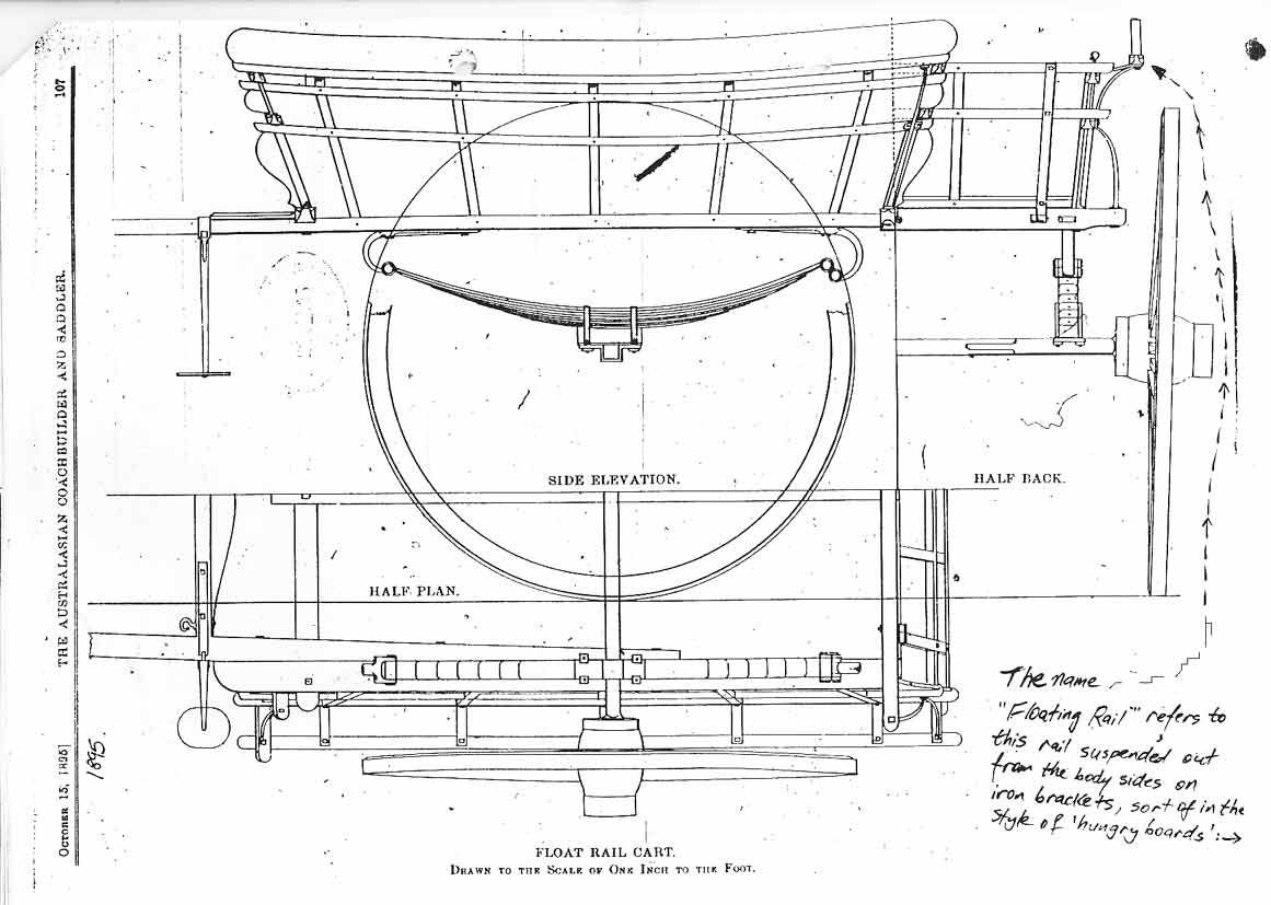 Horse Wagon Plans