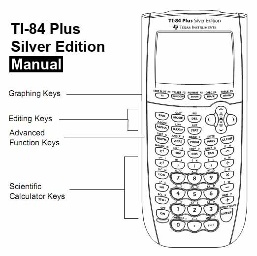 ti 84 calculator blackline calculator pinterest calculator rh pinterest com ti 84 manual fit ti 84 manual fit