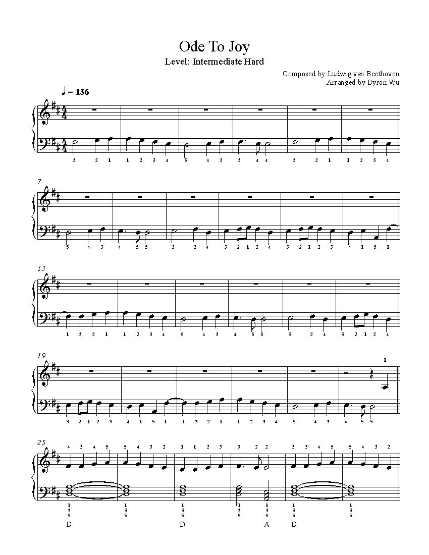 Ode To Joy By Ludvig Beethoven Piano Sheet Music Intermediate
