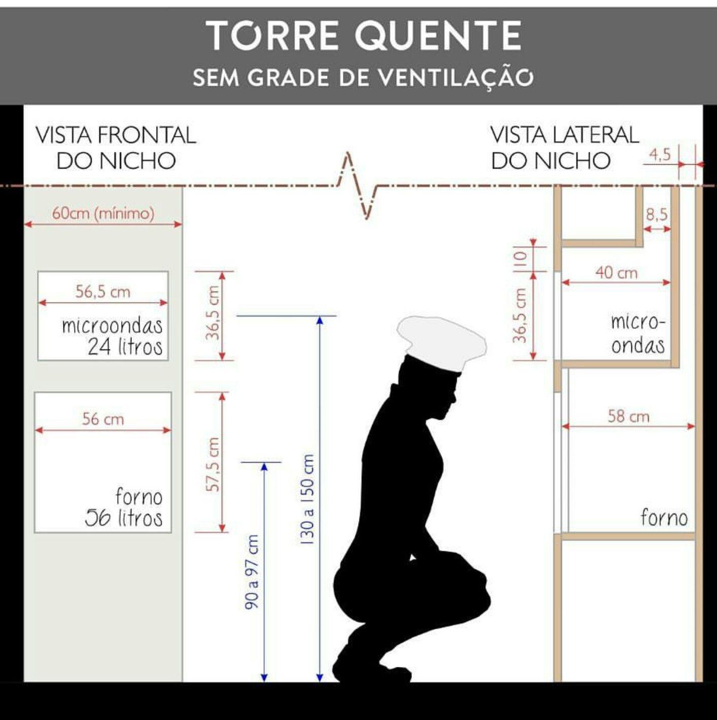 Medidas alturas muebles cocina | Medidas | Pinterest | Kitchen ...