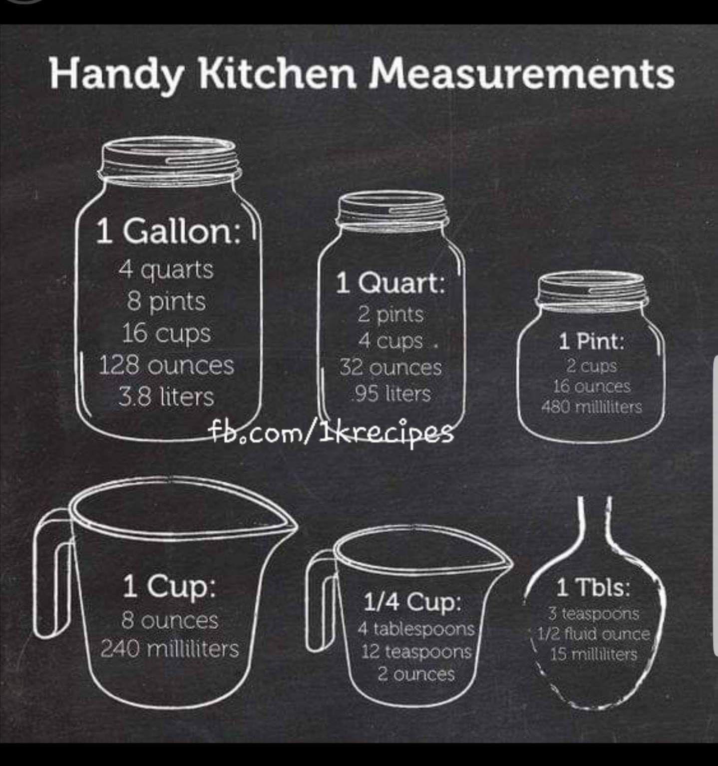 Pin By Freda Spence On Baking