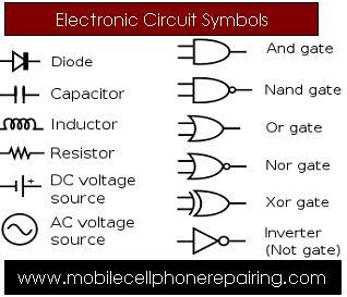 on dc to ac wiring diagram symbol