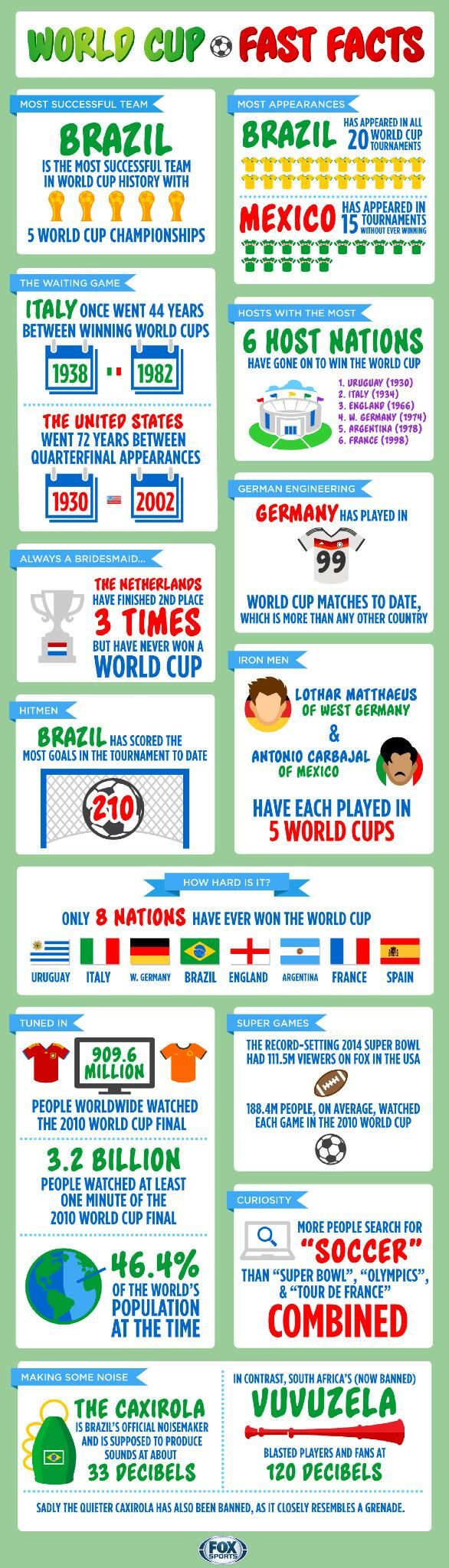 World Cup History Facts Infographic Infographicspedia World Cup World Cup Teams World Cup Match