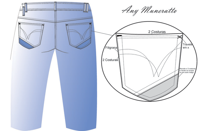 Croquis Bolsos Masculinos Inverno 2017   Jeans masculino