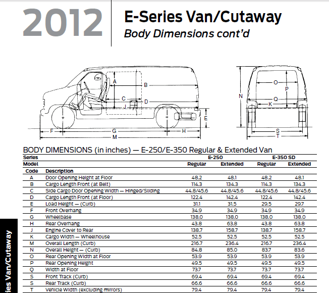 2012 02 15 023802 1 Png 652 580 Van Interior Ford Econoline