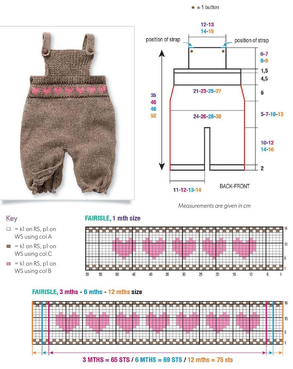 Baby dungarees knitting pattern free | baby and child knitting and ...