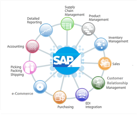 exam sap certified application associate sap hybris cloud for sales